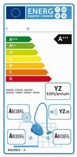 Nowa etykieta efektywności energetycznej